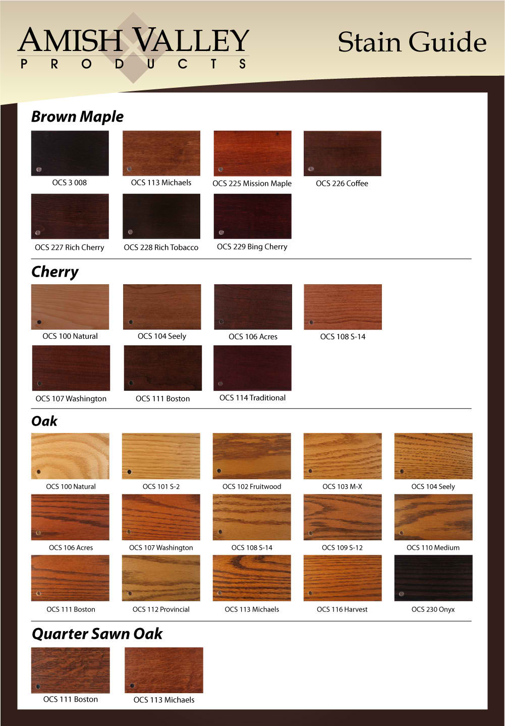 Banbury blanket chest w cedar bottom amish valley products